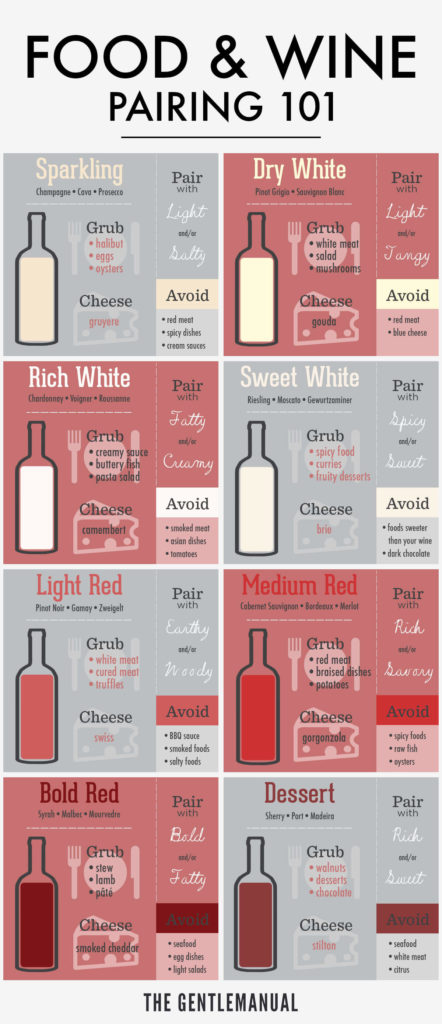 Food and Wine Pairing Infographic 5 Cheatsheets Every Entertainer Must Have